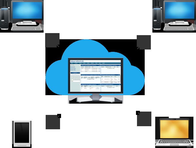 Saral PayPack Cloud
