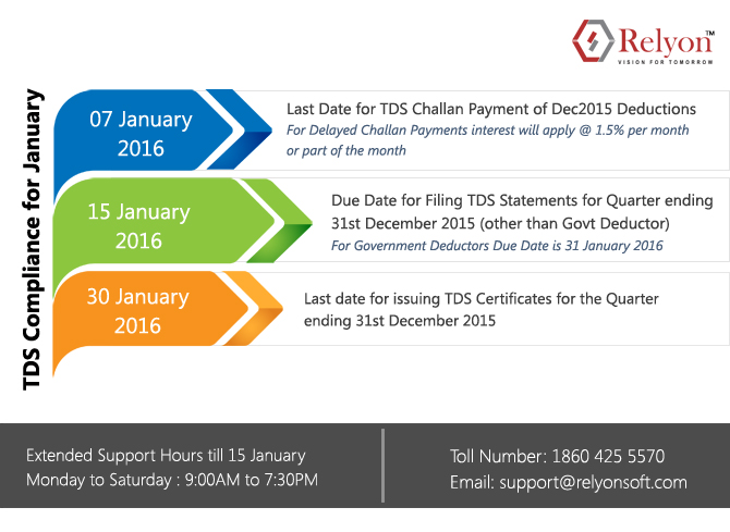 TDS Compliance for the month of January, 2016