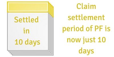 Claim settlement period of PF is now just 10 days