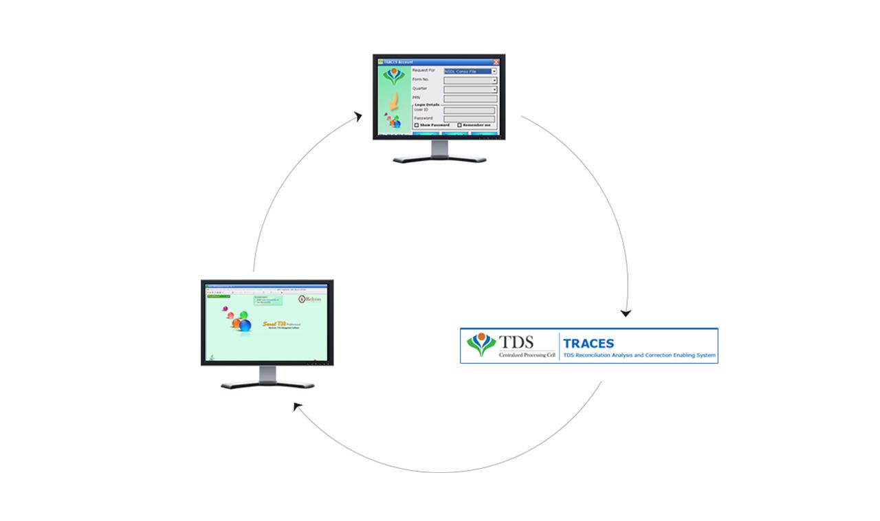relyonsoft tds software